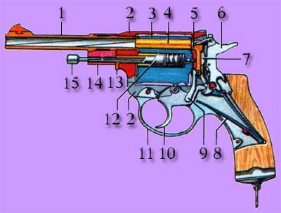 Схема револьвера Наган: